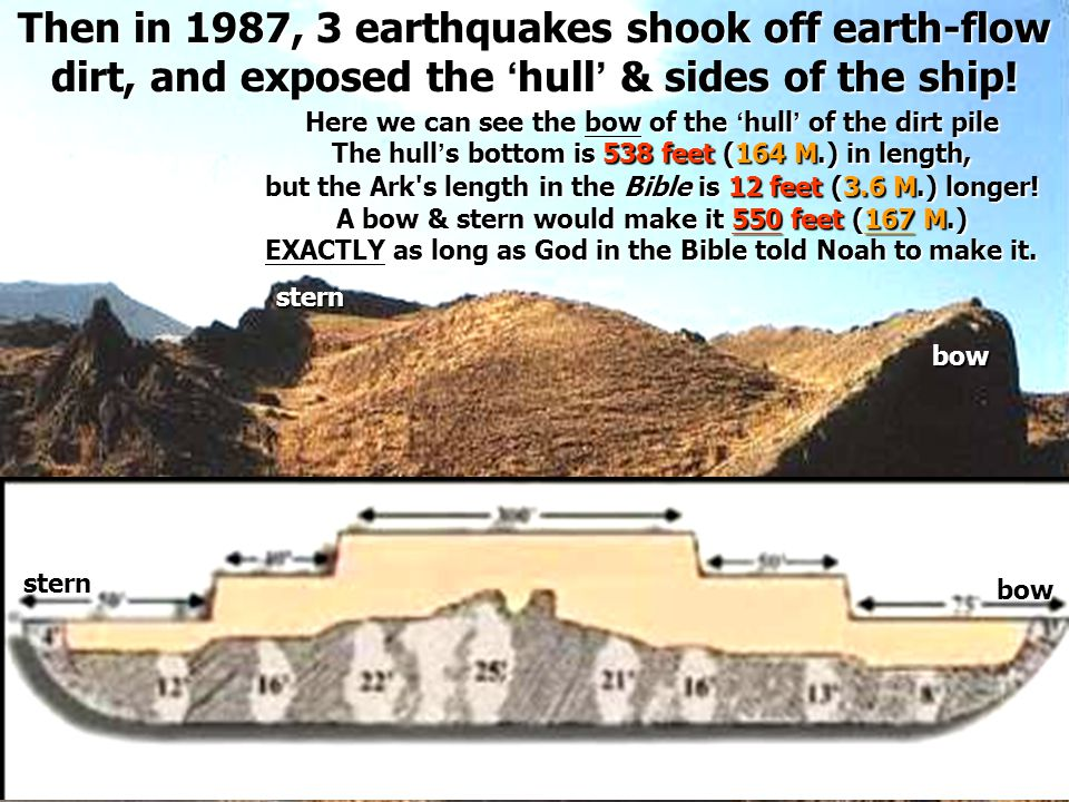 Then in 1987, 3 earthquakes shook off earth-flow dirt, and exposed the 'hull' & sides of the ship!