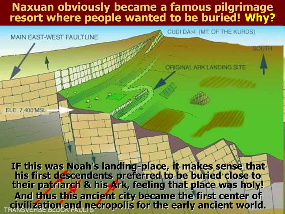 Naxuan obviously became a famous pilgrimage resort where people wanted to be buried! Why