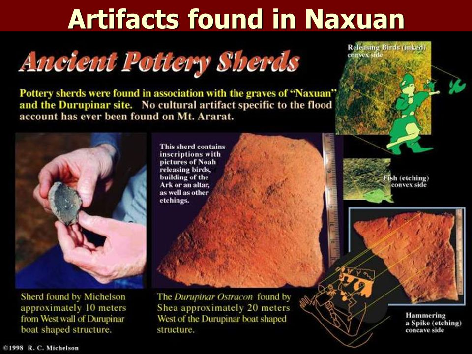 Artifacts found in Naxuan