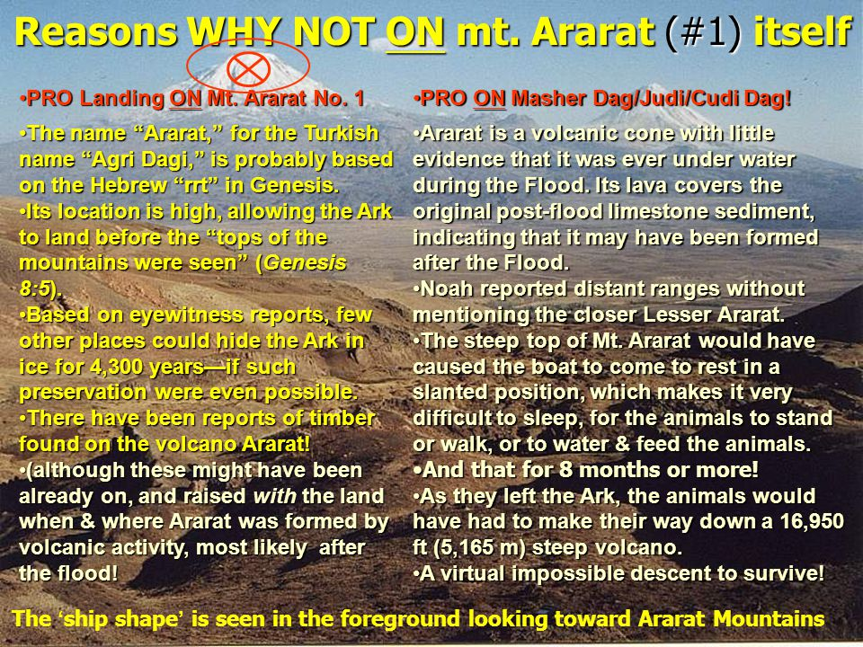 Reasons WHY NOT ON mt. Ararat (#1) itself