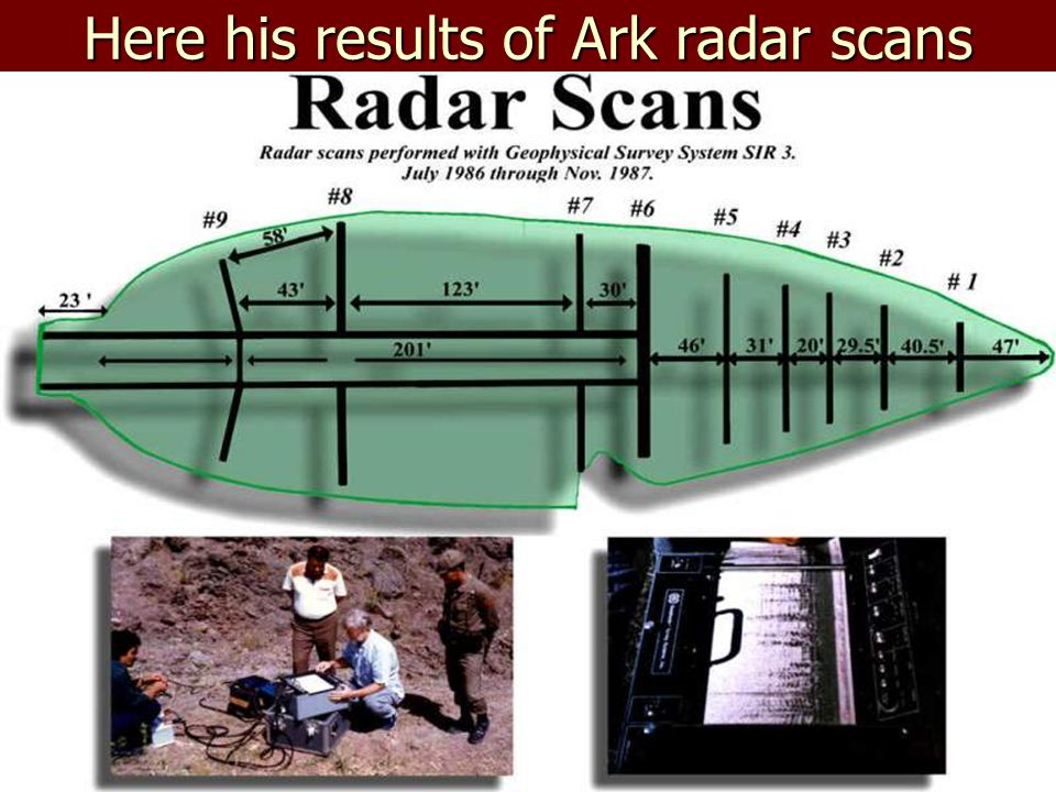 Here his results of Ark radar scans