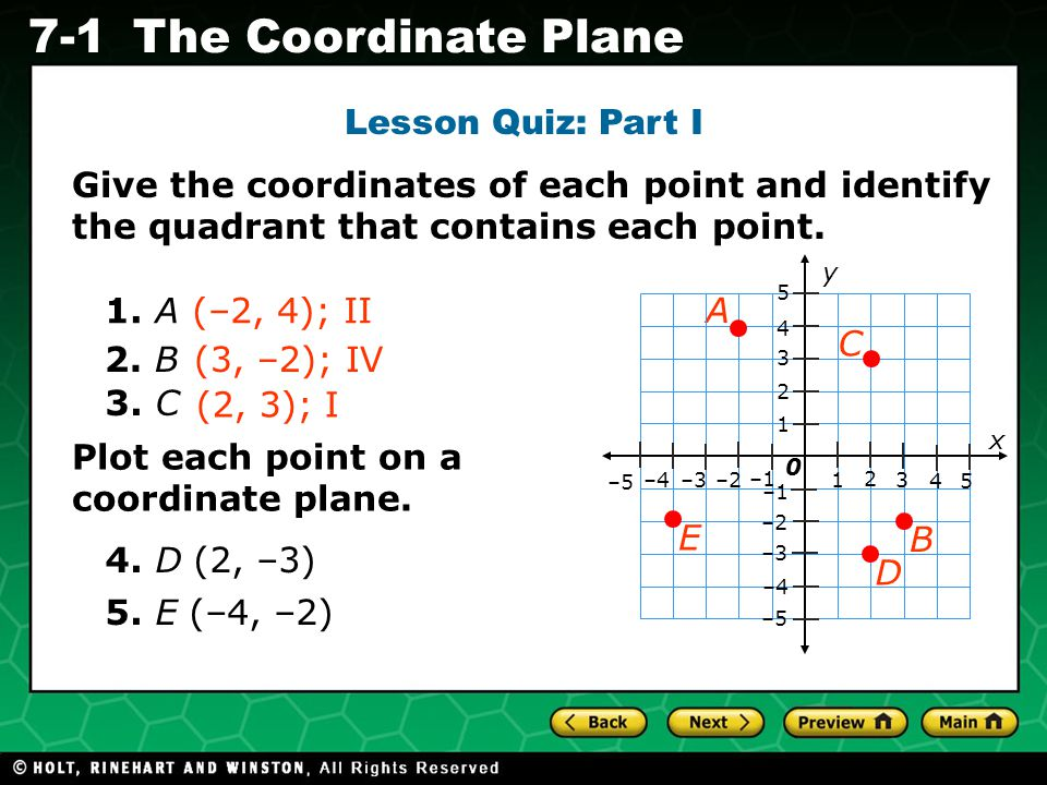 Lesson Quiz: Part I Give the coordinates of each point and identify the quadrant that contains each point.