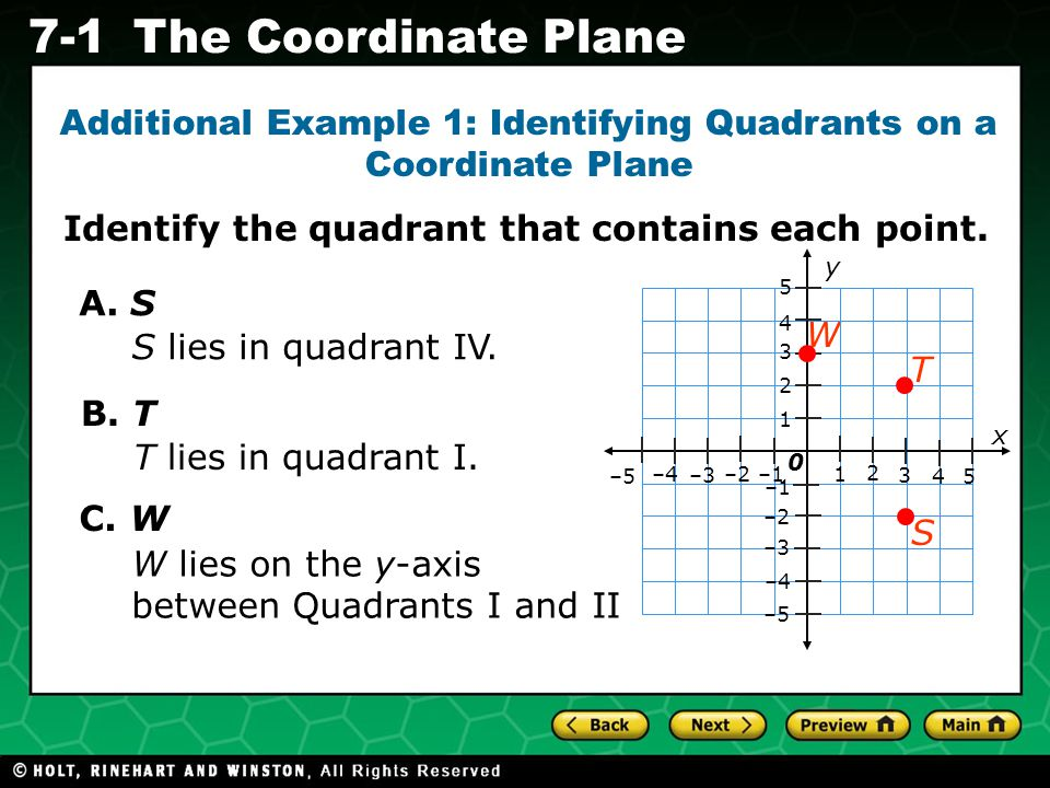 Additional Example 1: Identifying Quadrants on a Coordinate Plane