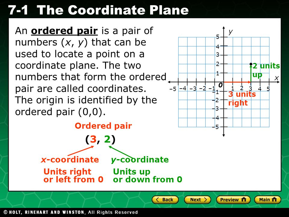 An ordered pair is a pair of numbers (x, y) that can be used to locate a point on a coordinate plane. The two numbers that form the ordered pair are called coordinates. The origin is identified by the ordered pair (0,0).