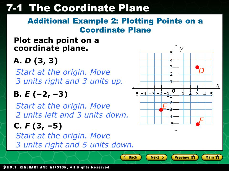 Additional Example 2: Plotting Points on a Coordinate Plane