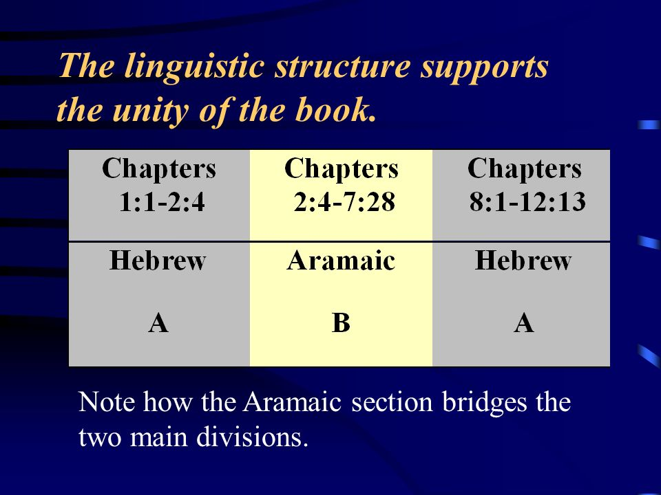 The linguistic structure supports the unity of the book.