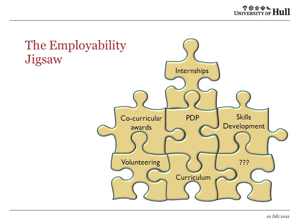 The Employability Jigsaw