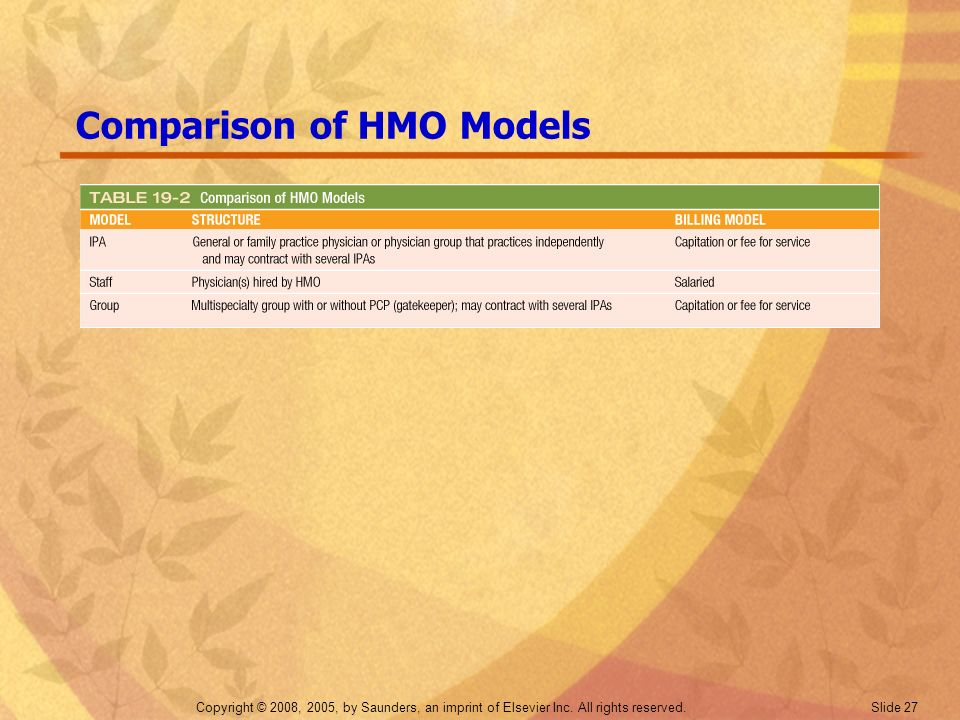 Comparison of HMO Models