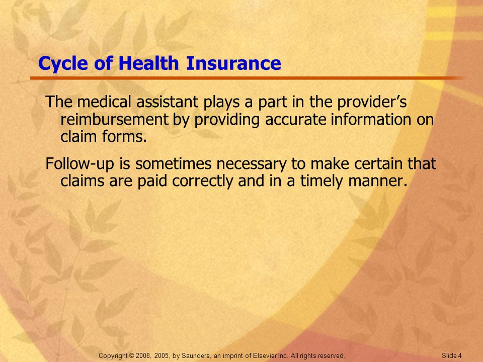 Cycle of Health Insurance