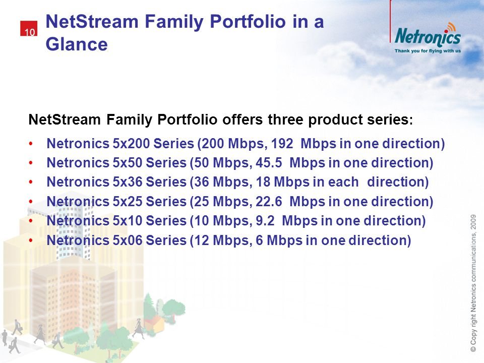 NetStream Family Portfolio in a Glance