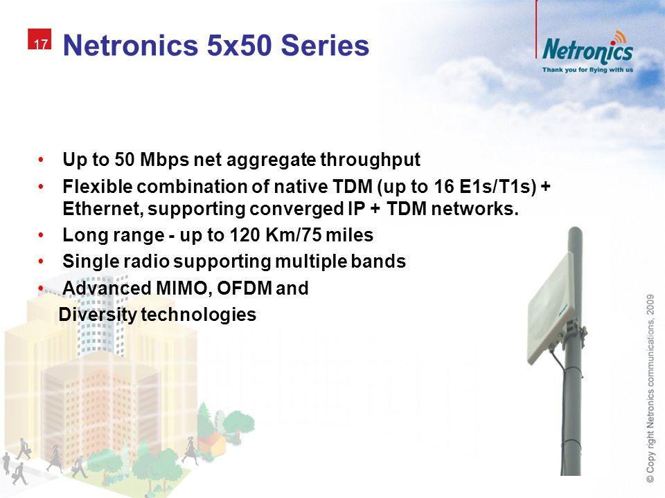 Netronics 5x50 Series Up to 50 Mbps net aggregate throughput