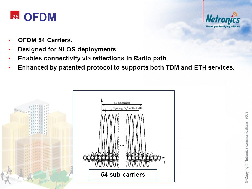 OFDM OFDM 54 Carriers. Designed for NLOS deployments.