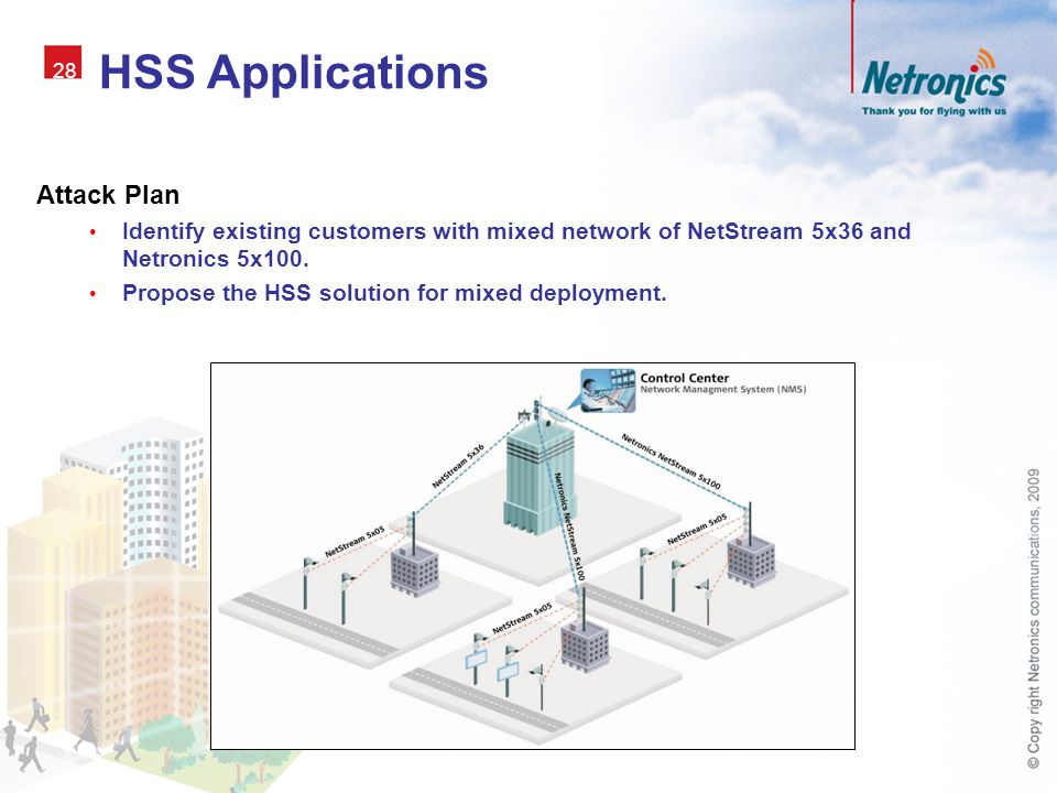 HSS Applications Attack Plan