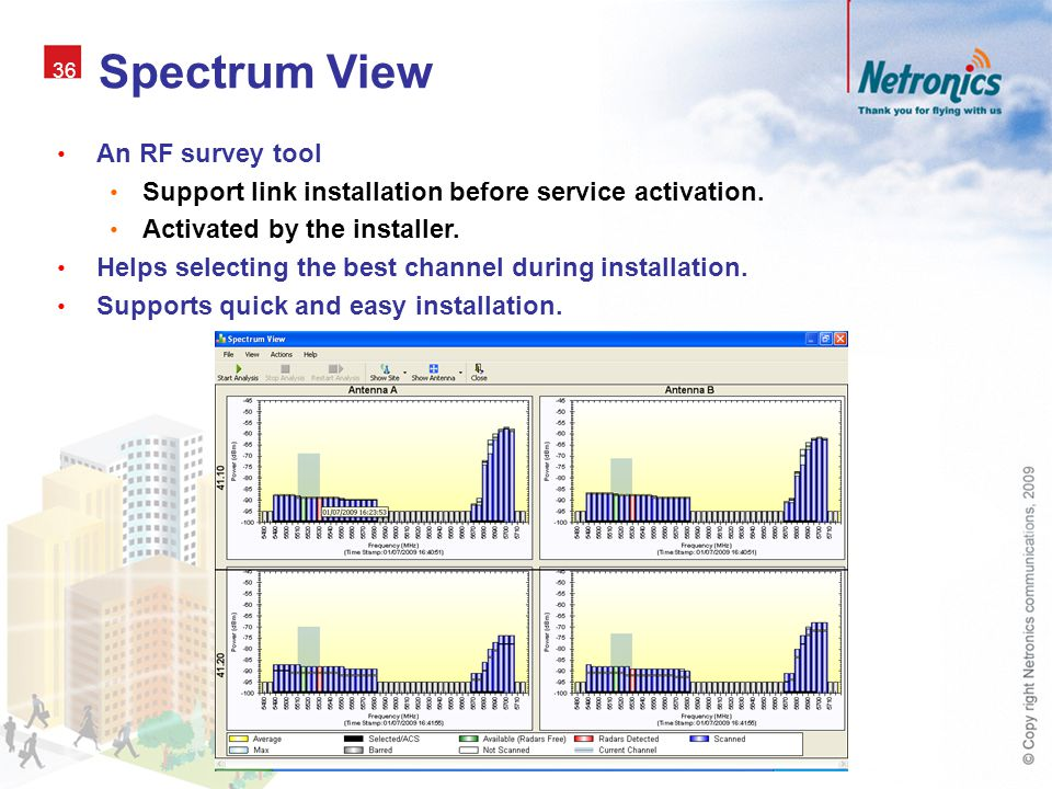 Spectrum View An RF survey tool