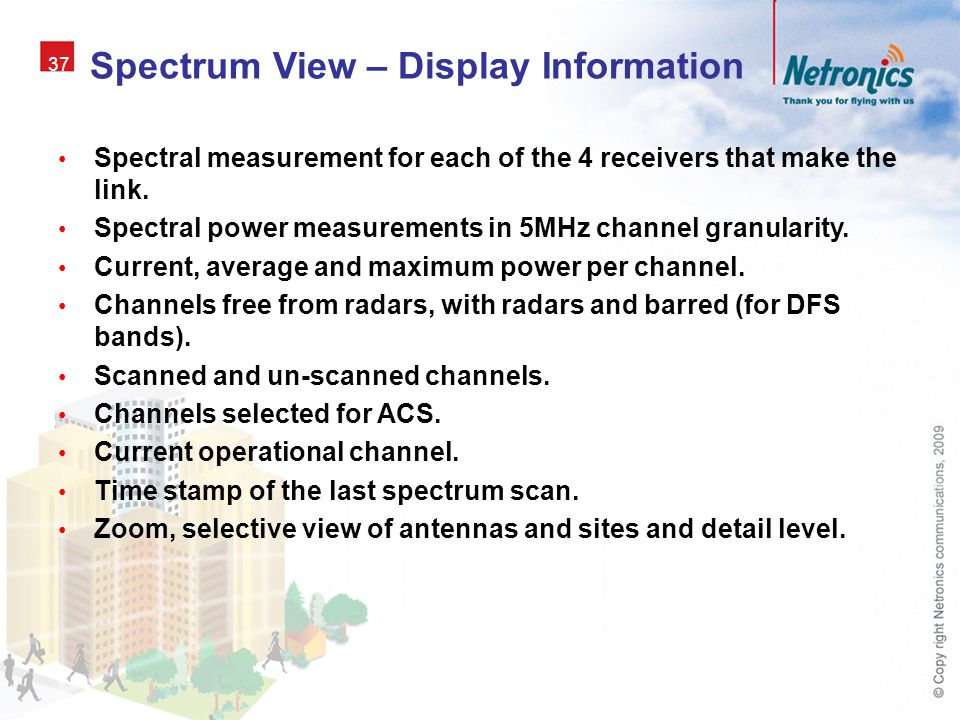 Spectrum View – Display Information