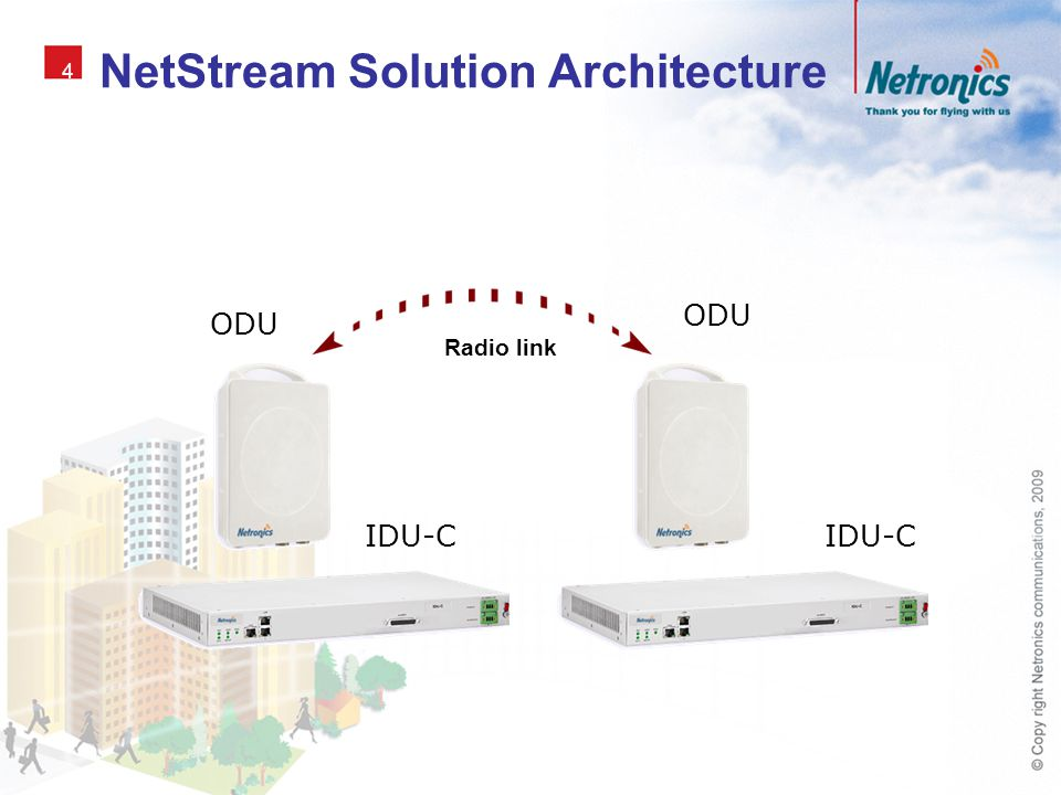 NetStream Solution Architecture