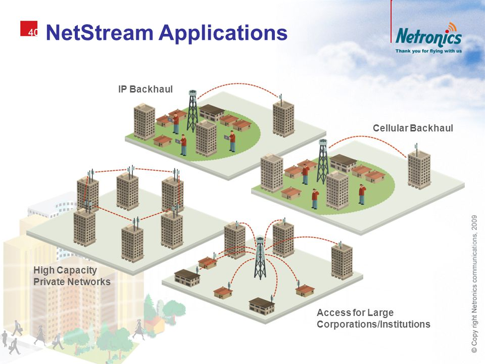 NetStream Applications