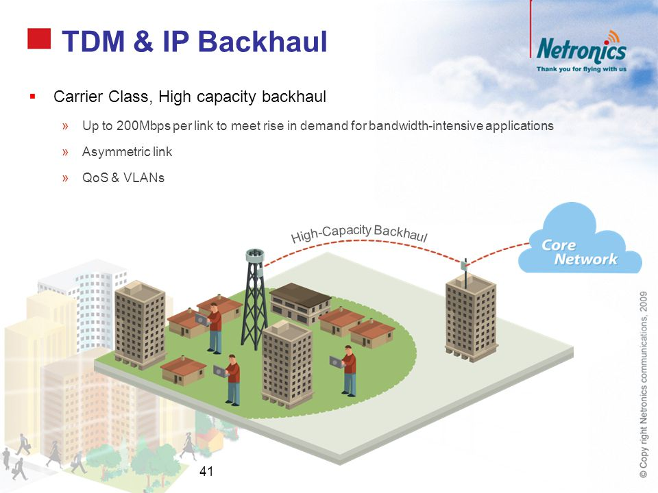 High-Capacity Backhaul