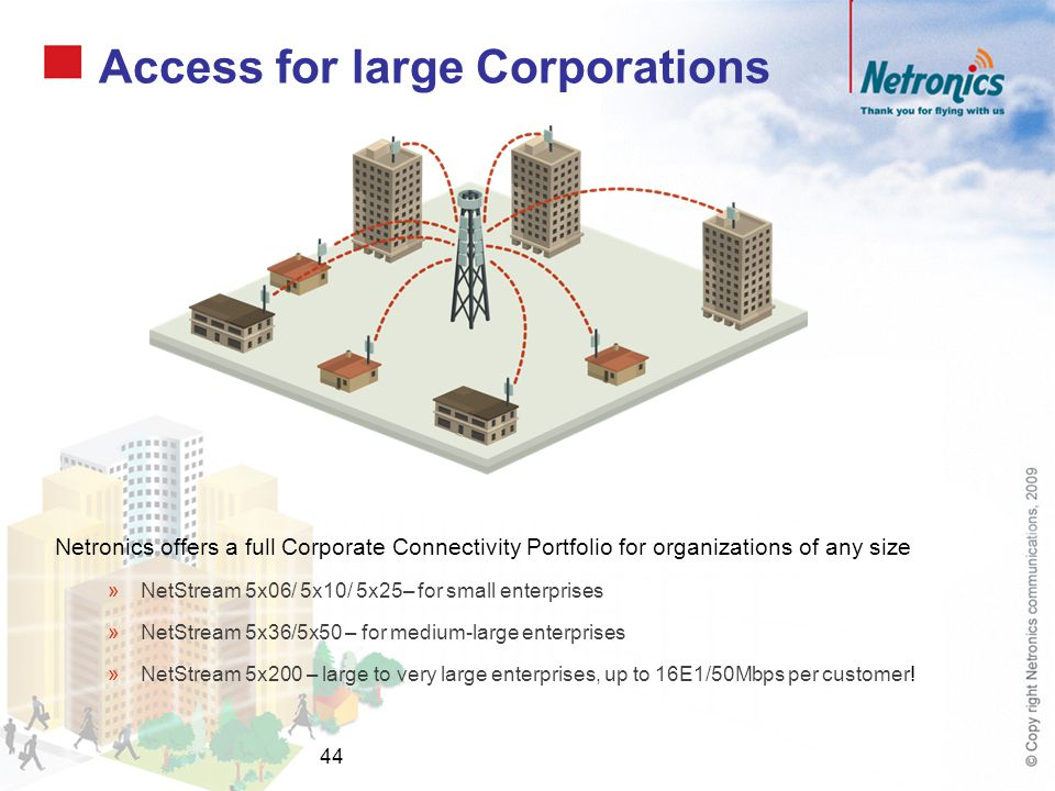 Access for large Corporations