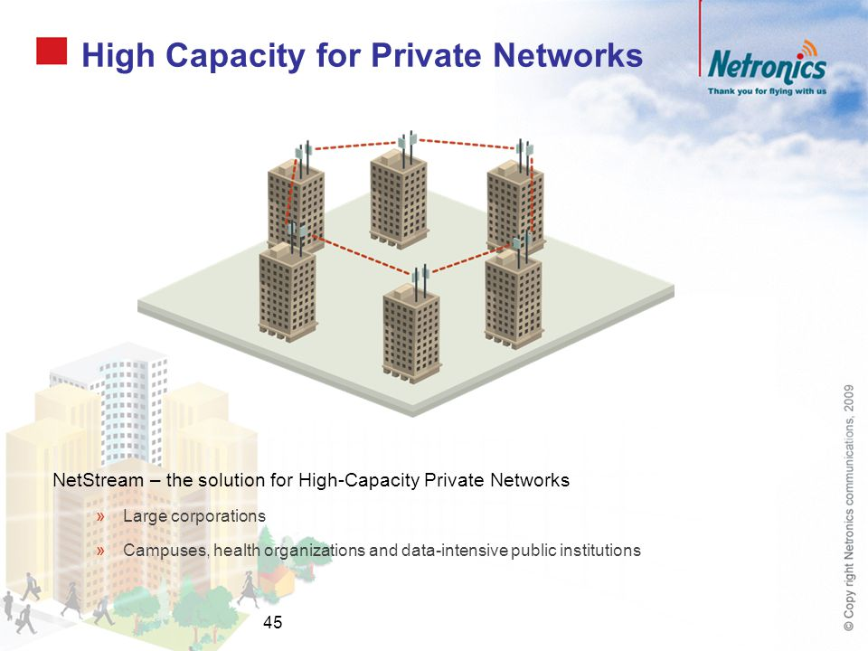 High Capacity for Private Networks