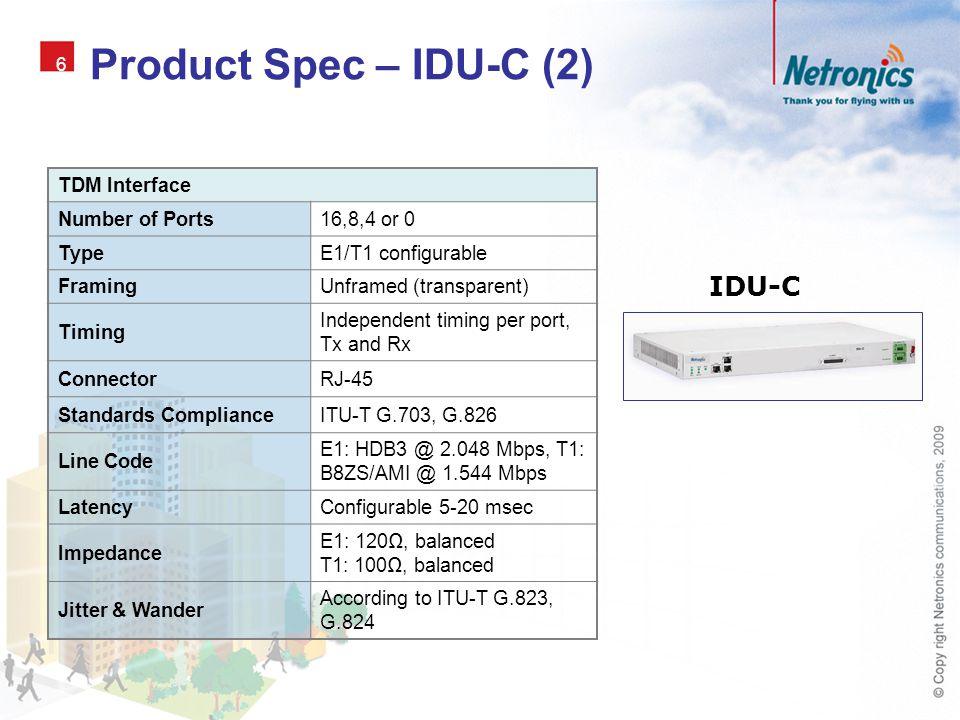 Product Spec – IDU-C (2) IDU-C TDM Interface Number of Ports