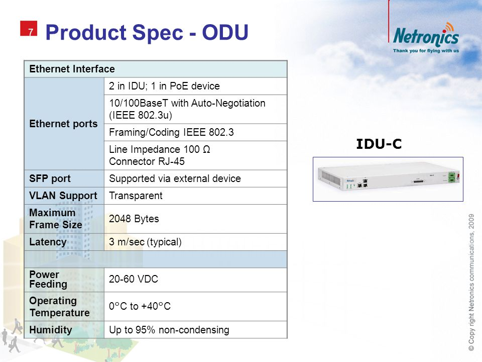 Product Spec - ODU IDU-C Ethernet Interface Ethernet ports