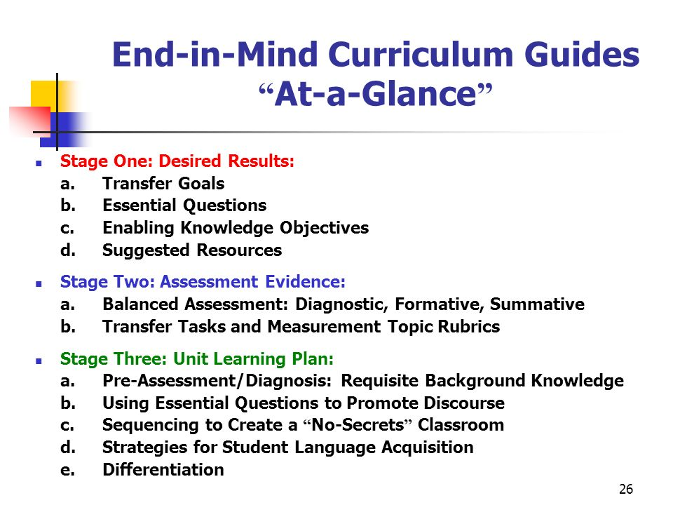 End-in-Mind Curriculum Guides At-a-Glance