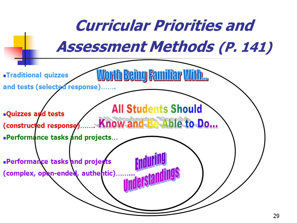Curricular Priorities and Assessment Methods (P. 141)