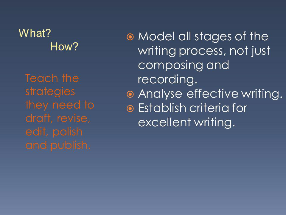 Analyse effective writing. Establish criteria for excellent writing.