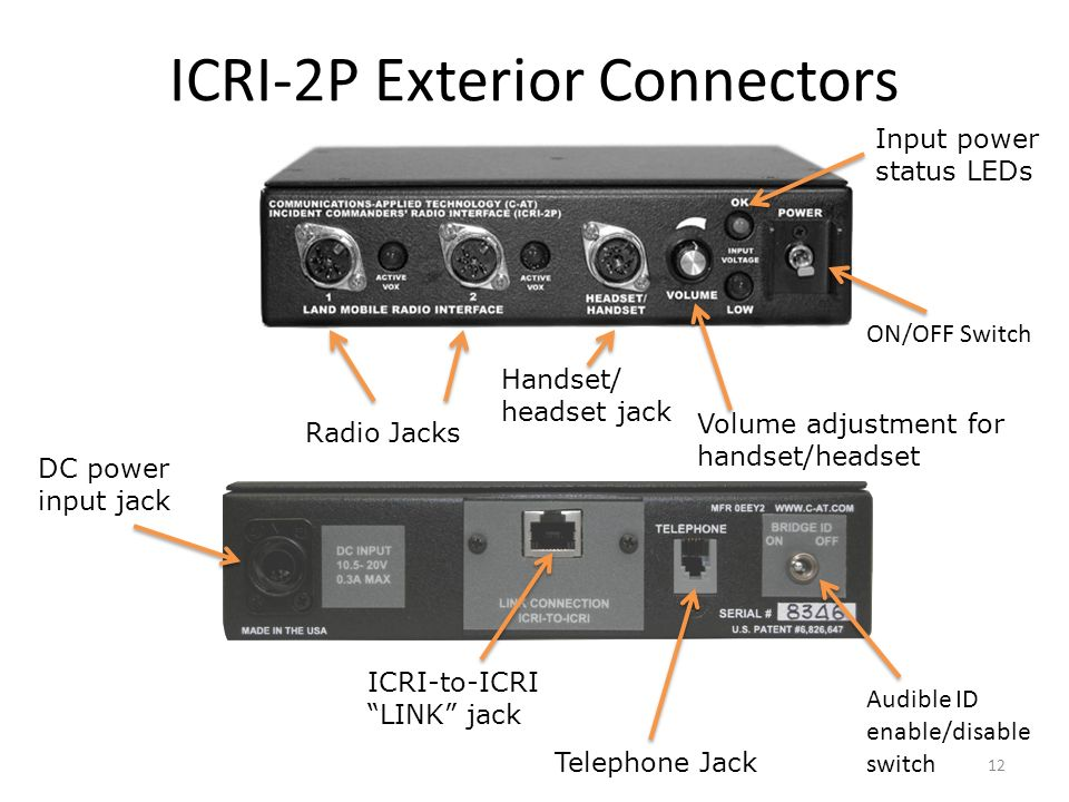 ICRI-2P Exterior Connectors