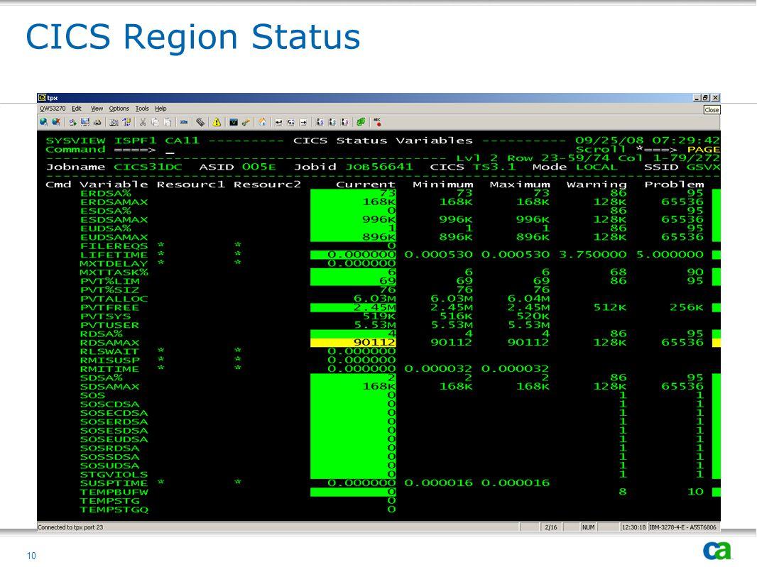 CICS Region Status