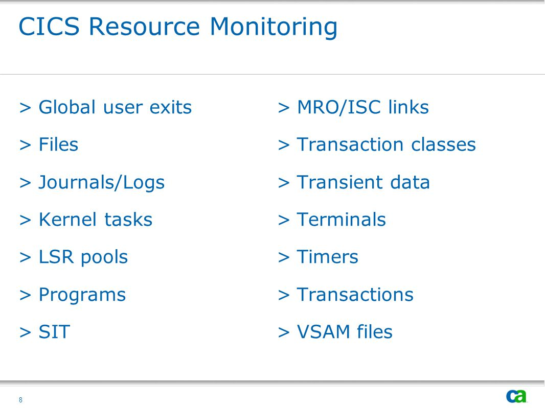 CICS Resource Monitoring