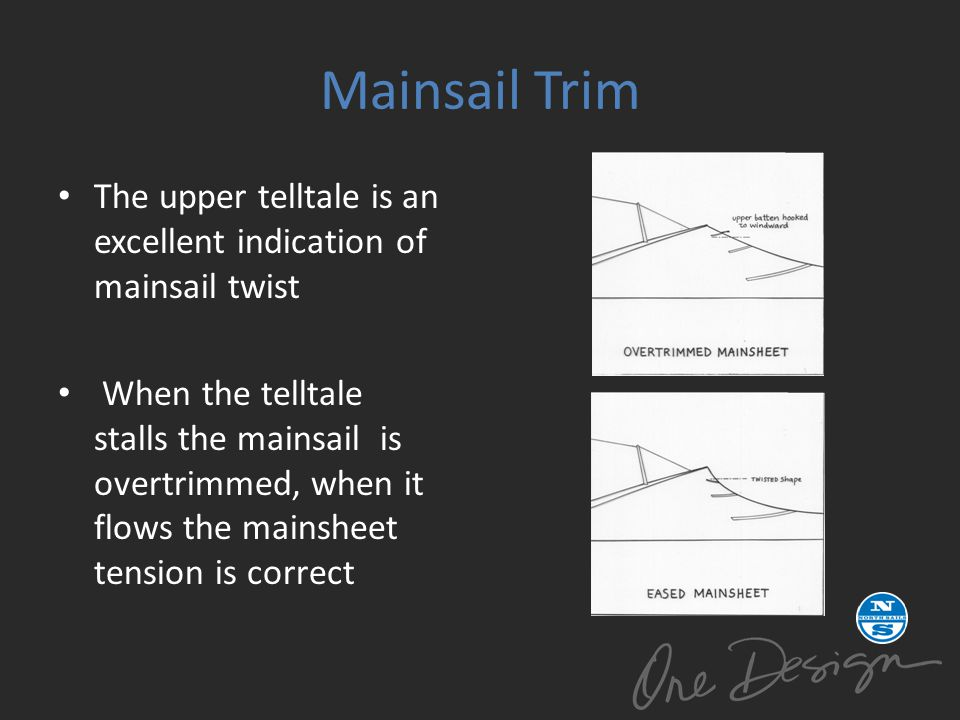 Mainsail Trim The upper telltale is an excellent indication of mainsail twist.