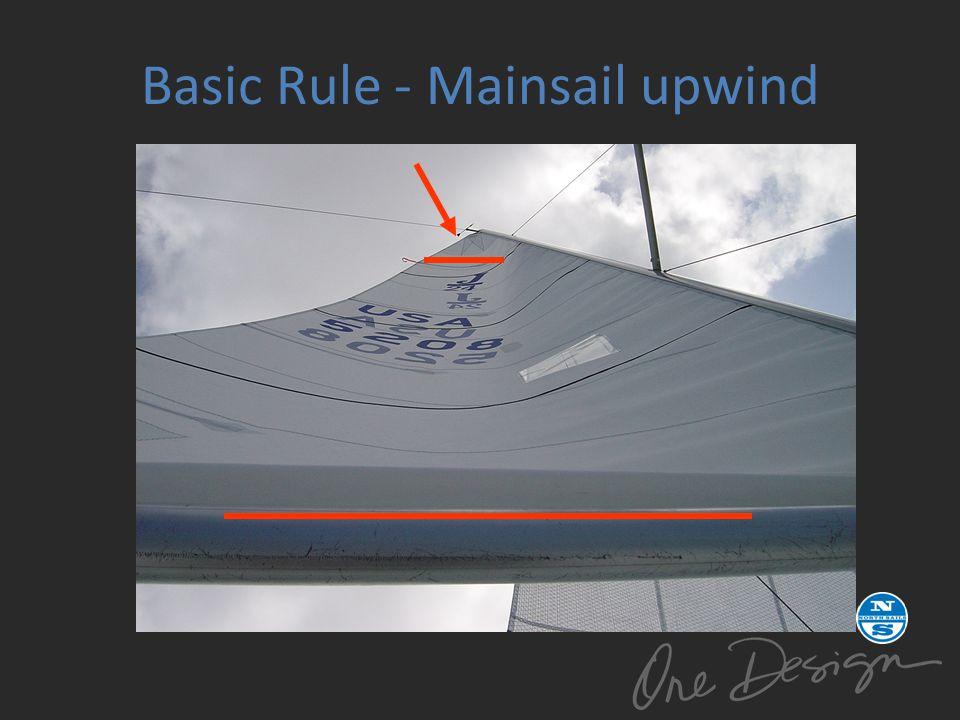 Basic Rule - Mainsail upwind