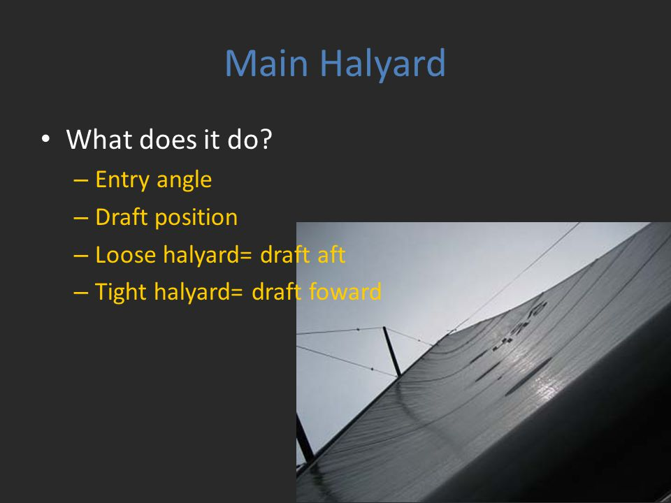 Main Halyard What does it do Entry angle Draft position