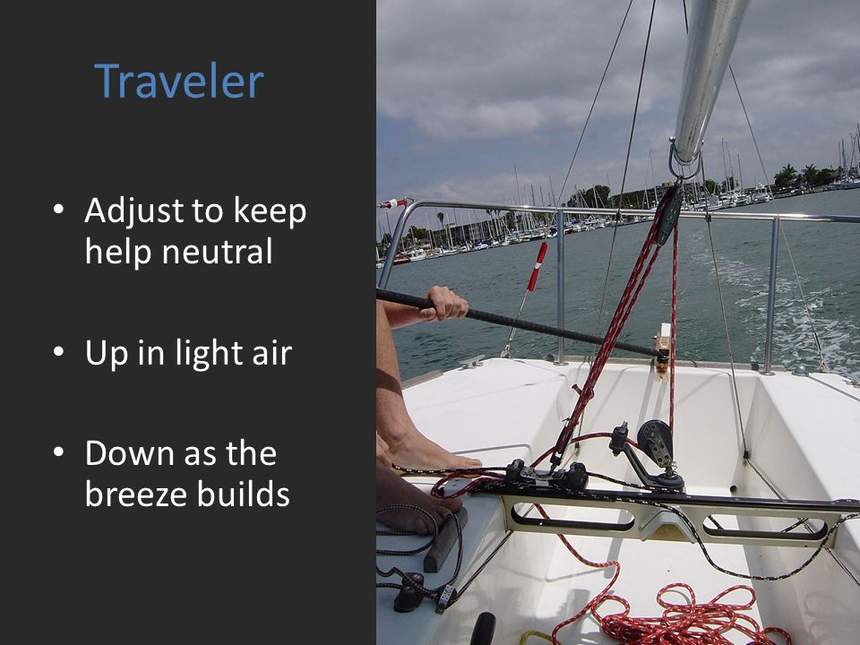 Traveler Adjust to keep help neutral Up in light air