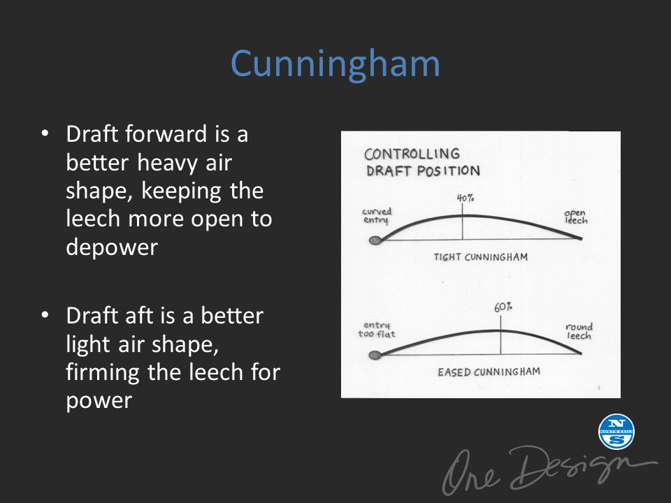 Cunningham Draft forward is a better heavy air shape, keeping the leech more open to depower.