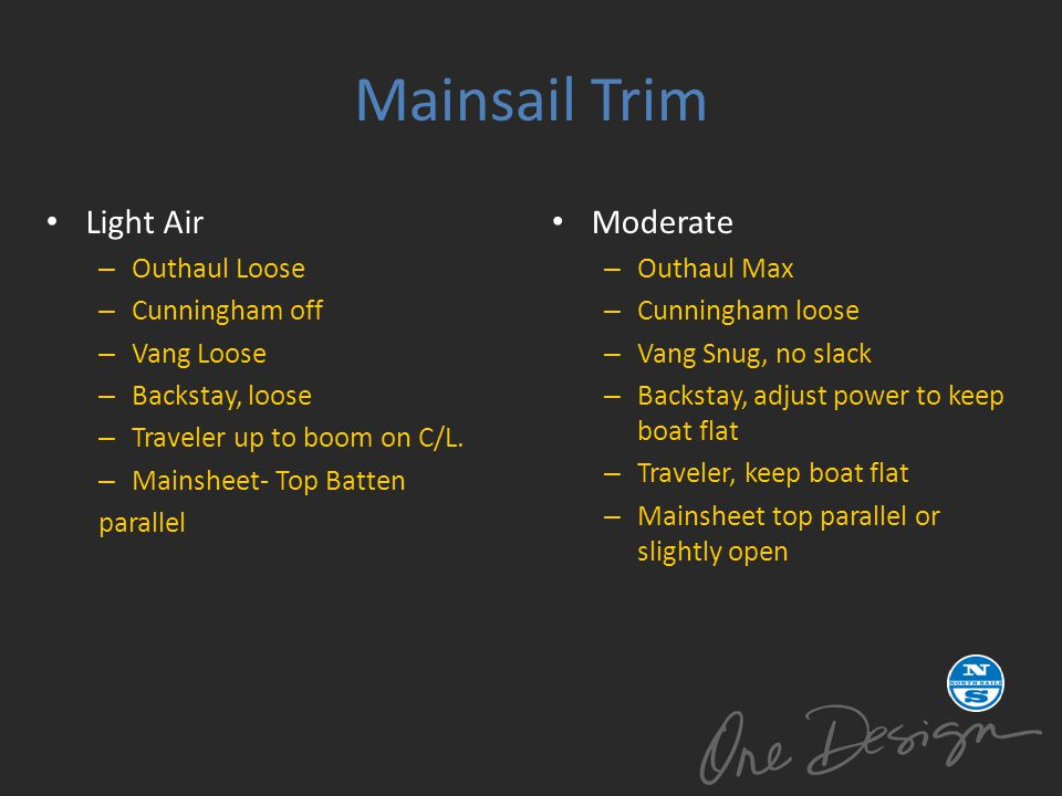 Mainsail Trim Light Air Moderate Outhaul Loose Cunningham off