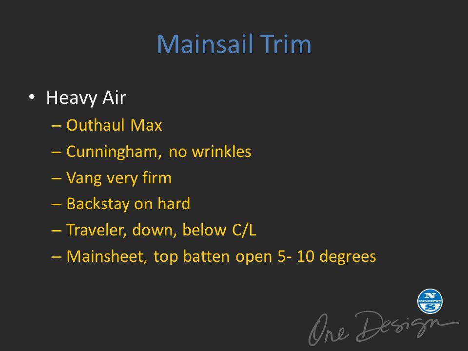 Mainsail Trim Heavy Air Outhaul Max Cunningham, no wrinkles