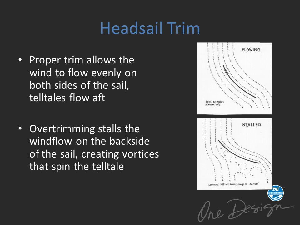 Headsail Trim Proper trim allows the wind to flow evenly on both sides of the sail, telltales flow aft.