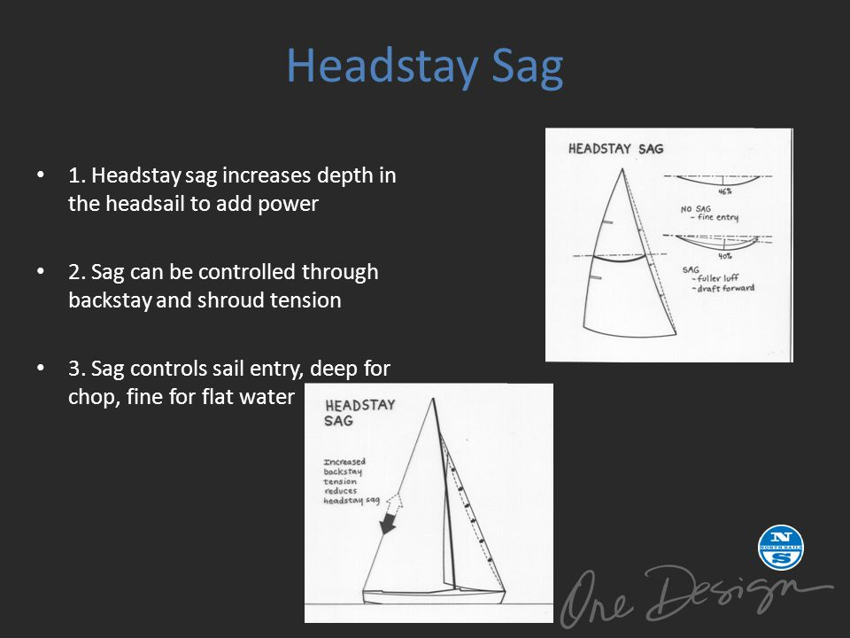 Headstay Sag 1. Headstay sag increases depth in the headsail to add power. 2. Sag can be controlled through backstay and shroud tension.