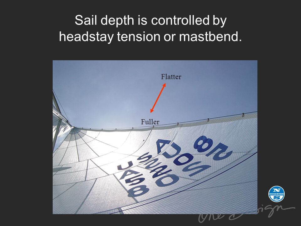 Sail depth is controlled by headstay tension or mastbend.