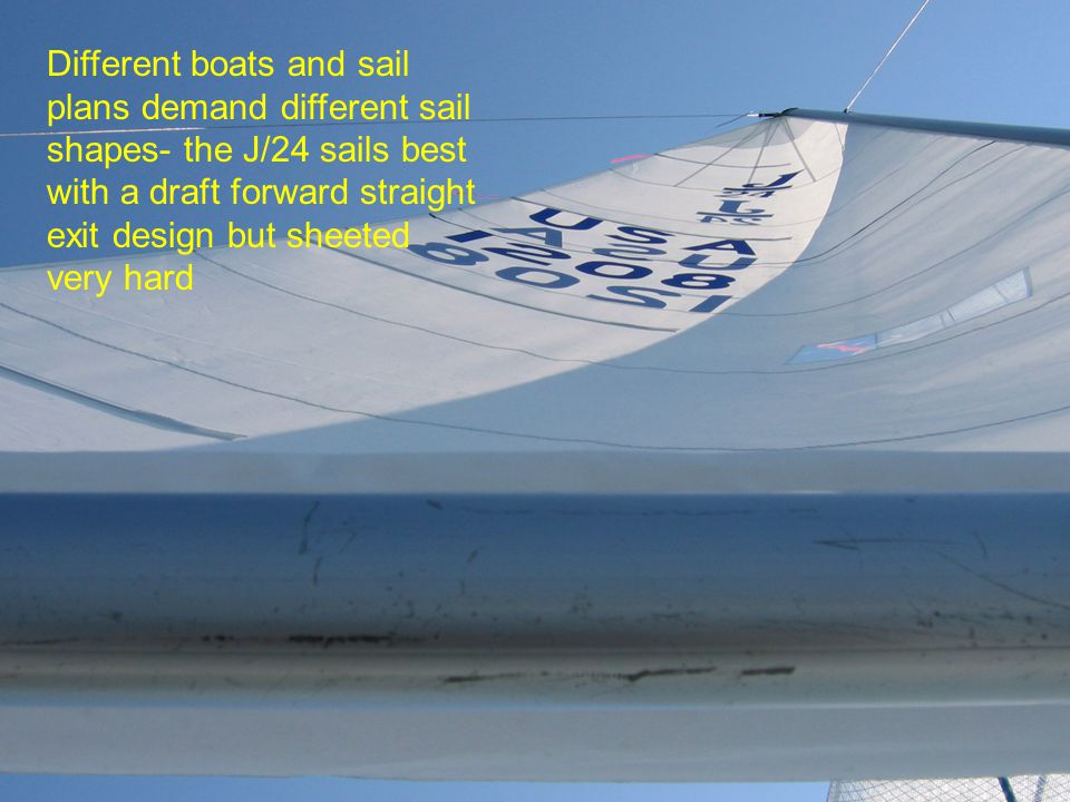 Different boats and sail plans demand different sail shapes- the J/24 sails best with a draft forward straight exit design but sheeted very hard