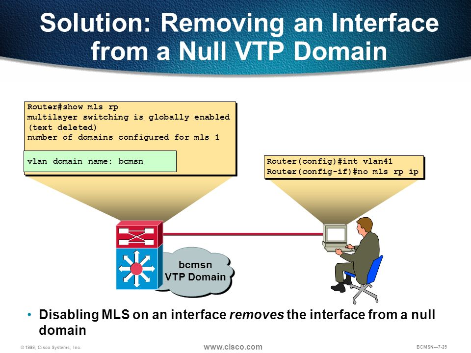 Solution: Removing an Interface from a Null VTP Domain