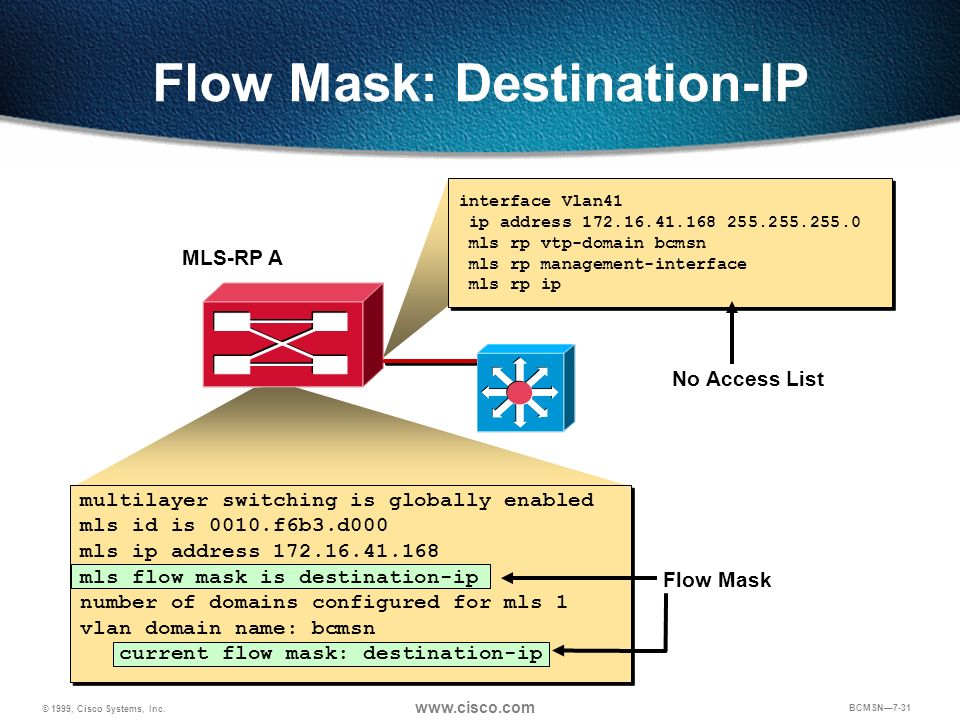 Flow Mask: Destination-IP