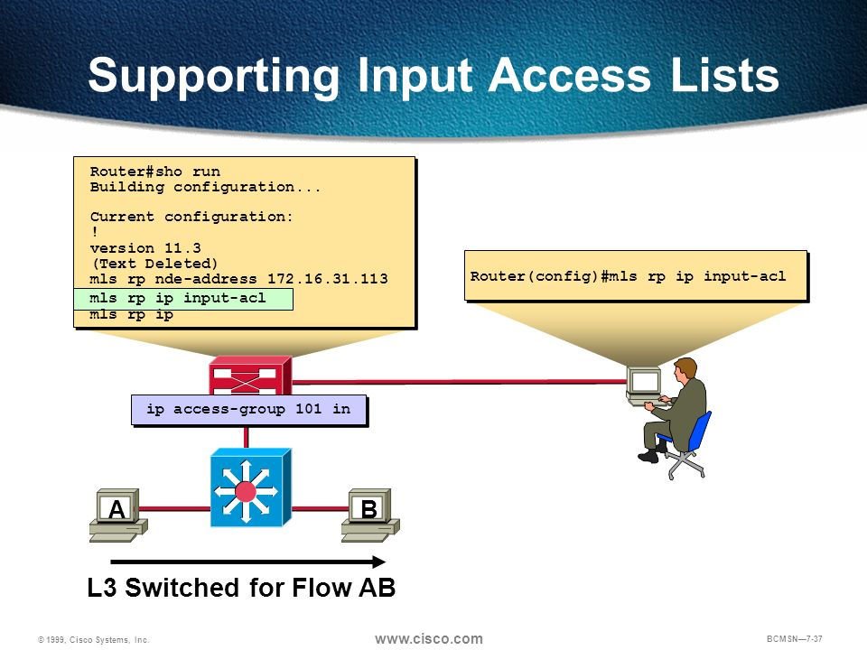 Supporting Input Access Lists