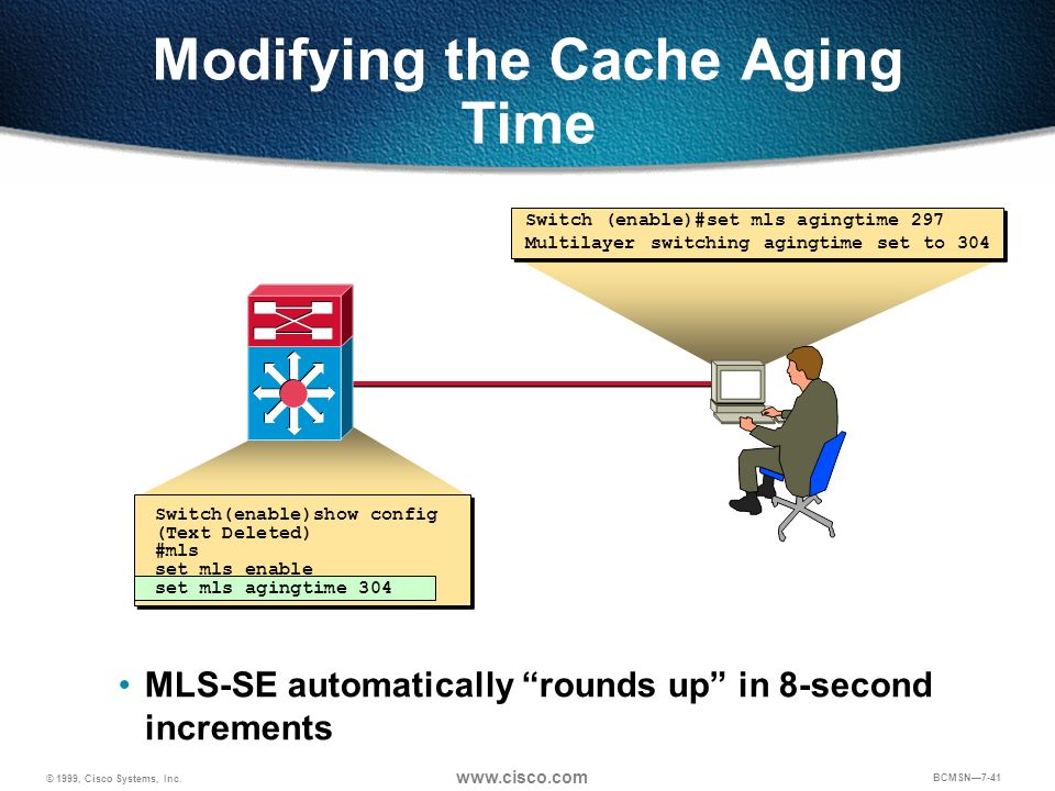 Modifying the Cache Aging Time
