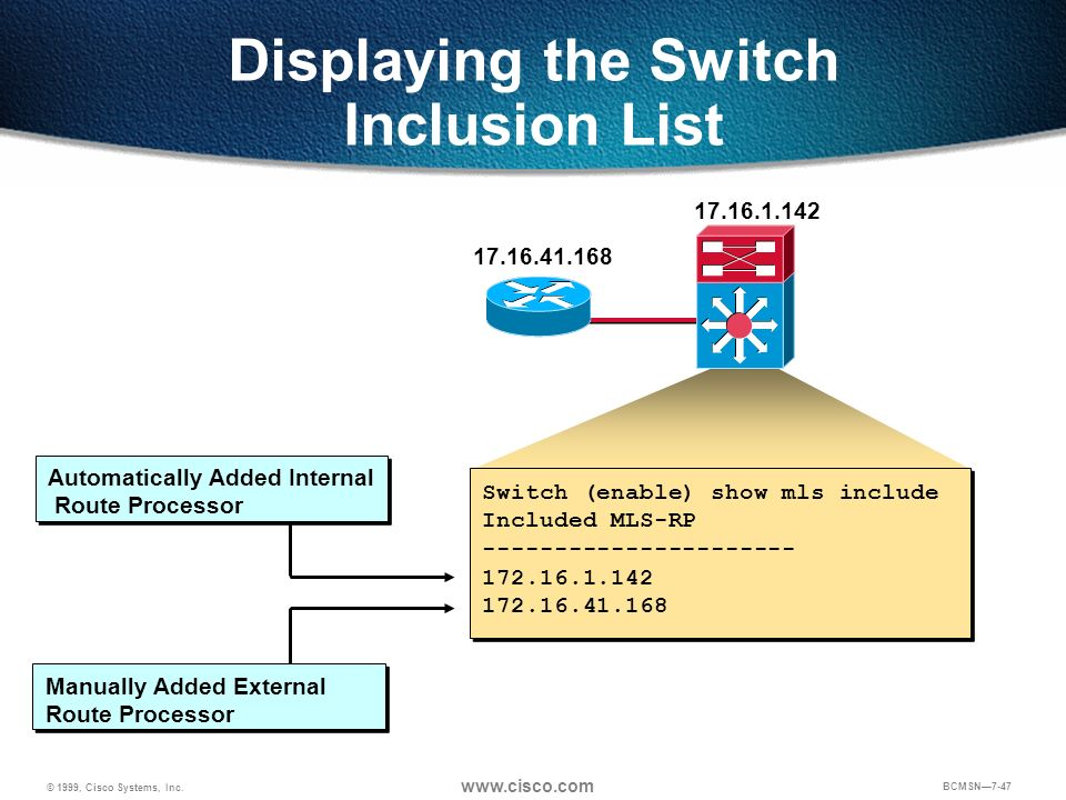Displaying the Switch Inclusion List