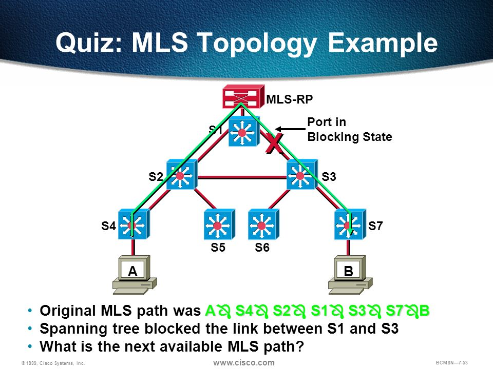 Quiz: MLS Topology Example