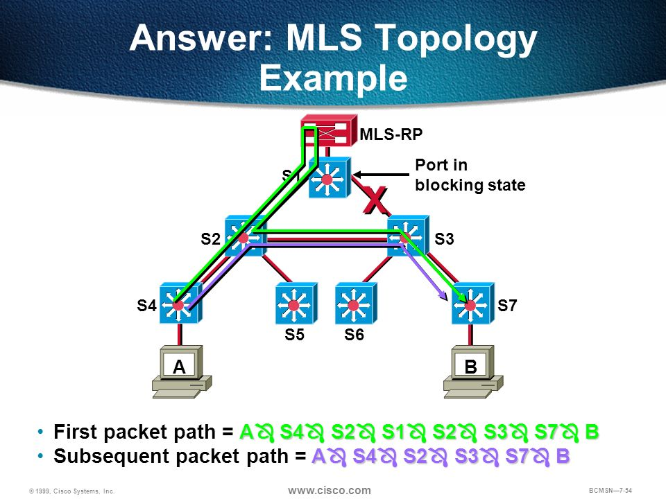 Answer: MLS Topology Example